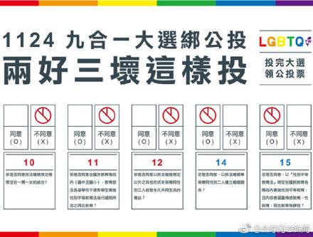 台湾同志议题公投辩论:同性恋倾向是后天学来的吗? 同志新闻 第4张