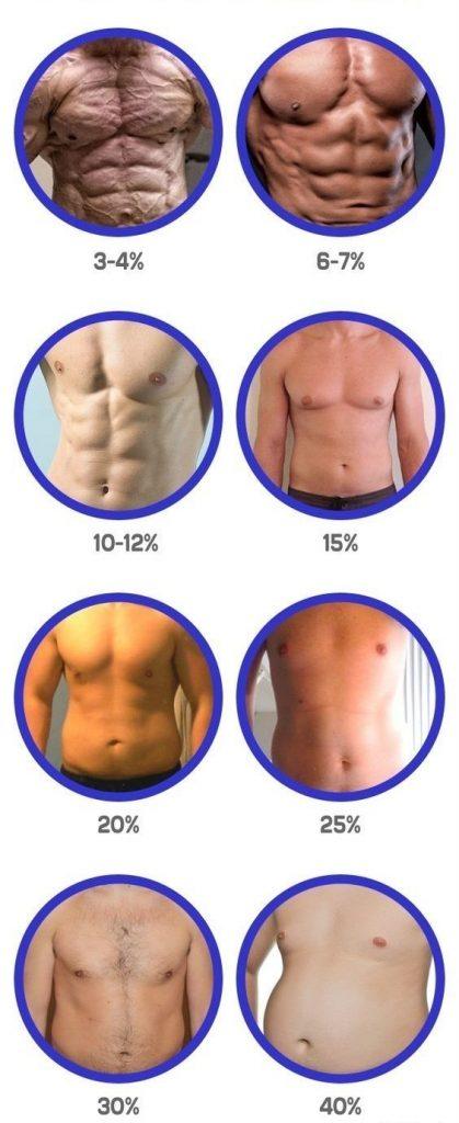 25岁小伙坚持减脂四个月的体型变化 健身穿搭 第1张